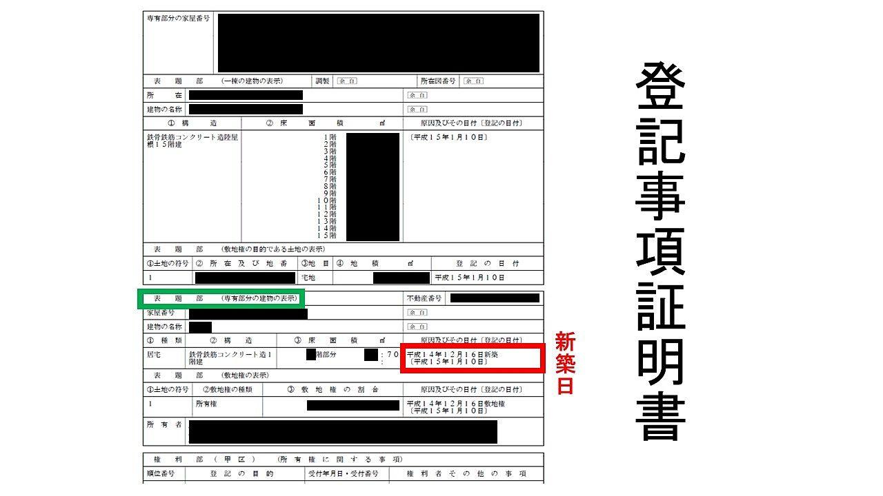 登記事項証明書の「新築日」記載箇所