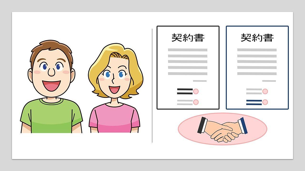 外国人が当事者になる重要事項説明・売買契約