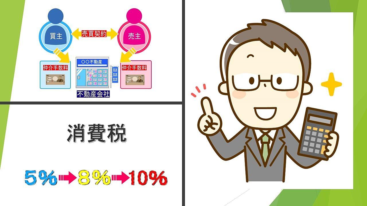 不動産売買・仲介手数料の早見表【消費税10%ver.】