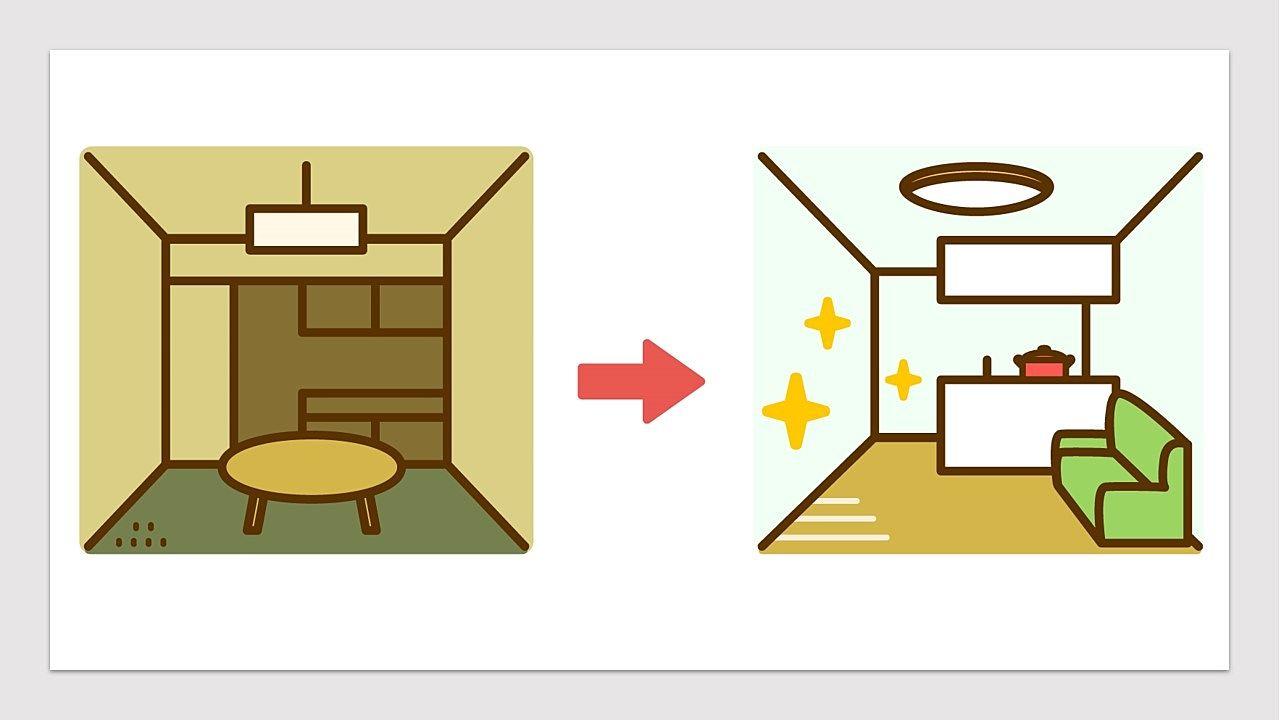 解決事例3:空室後にリフォームして販売する