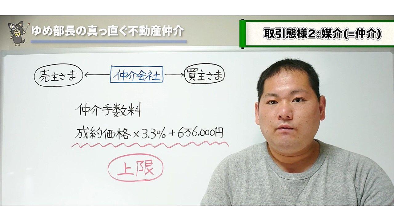 仲介手数料の計算式