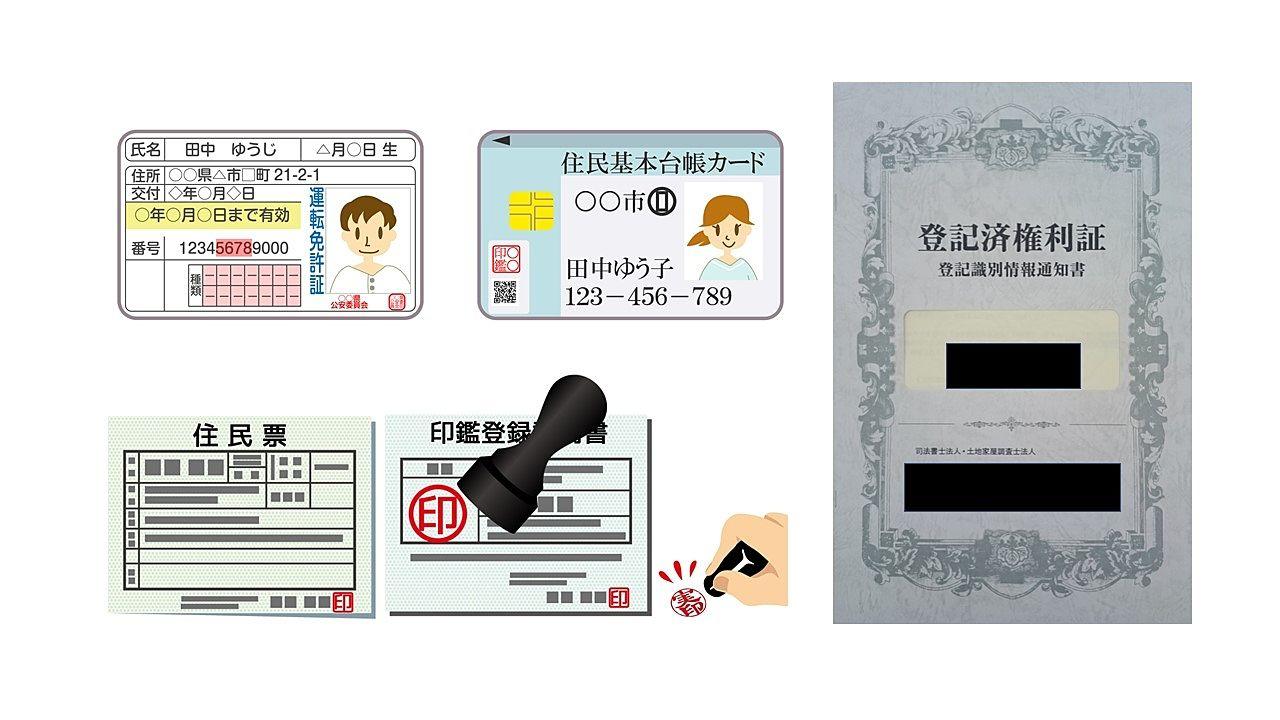 所有者であることを確認するための書類です。運転免許証・実印・印鑑署名書・住民票・登記済権利証を集めましょう。