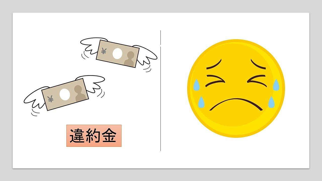 不動産媒介契約の解約・違約金など ( 重要! )