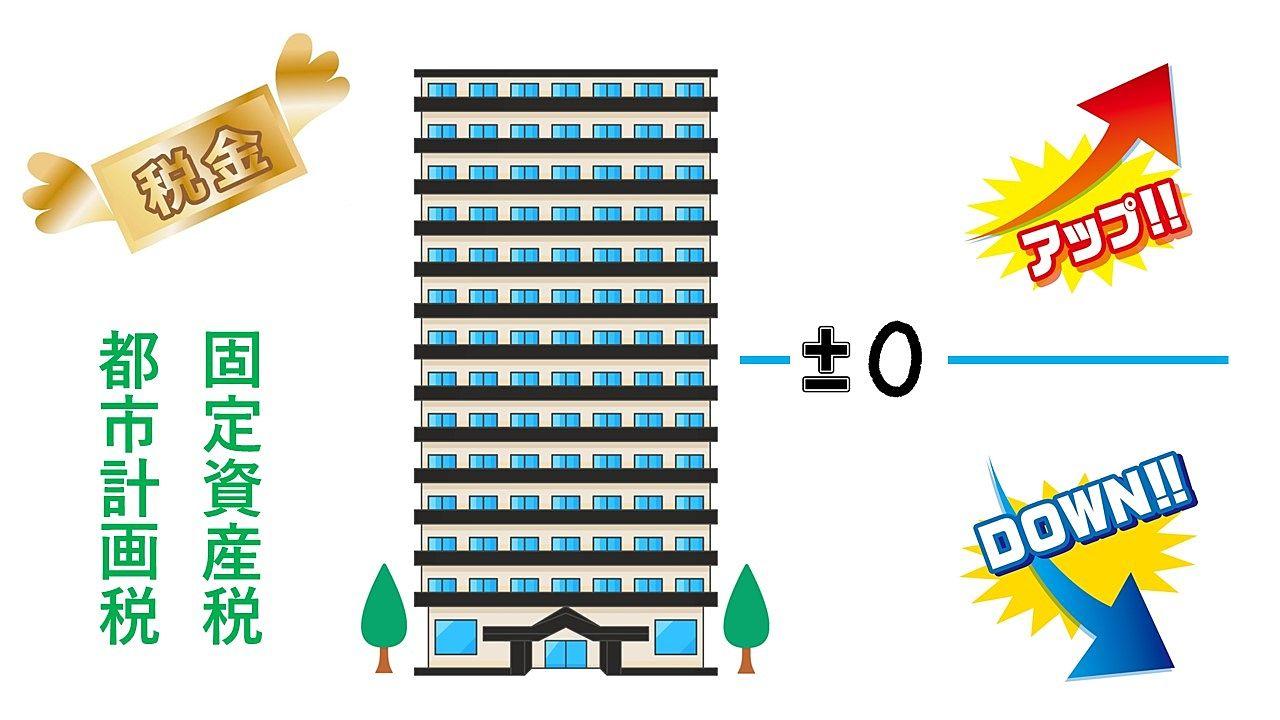 タワーマンションの固定資産税・都市計画税の課税見直し