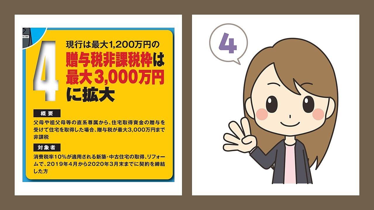 贈与税非課税枠が最大3,000万円に拡大!