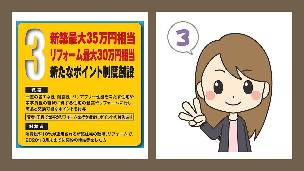 新たなポイント制度創設!新築なら最大35万円相当のポイント